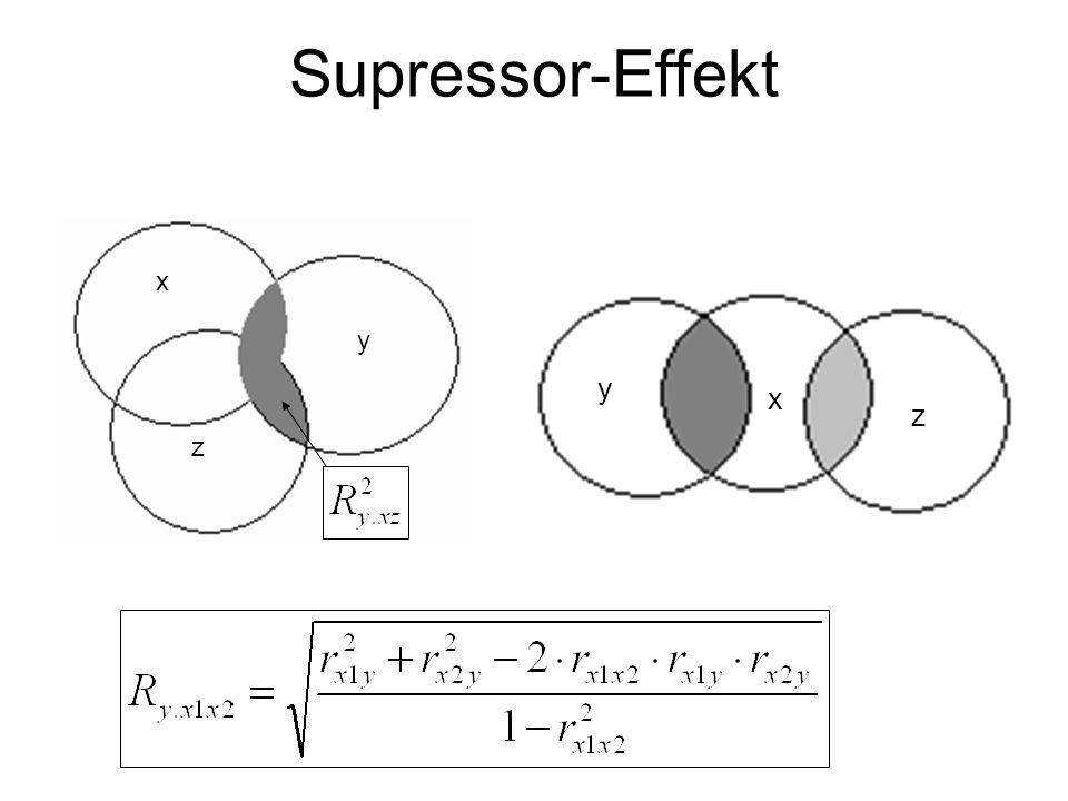 Supressor-Effekt y x z x y z