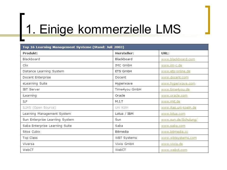 1. Einige kommerzielle LMS