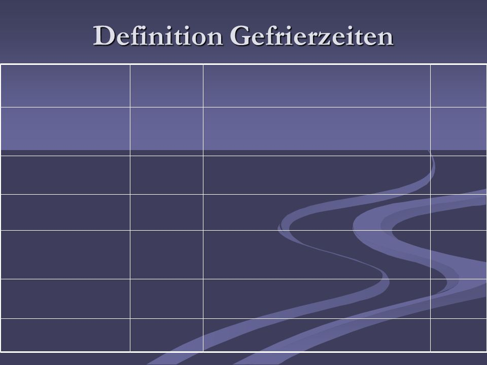 Definition Gefrierzeiten