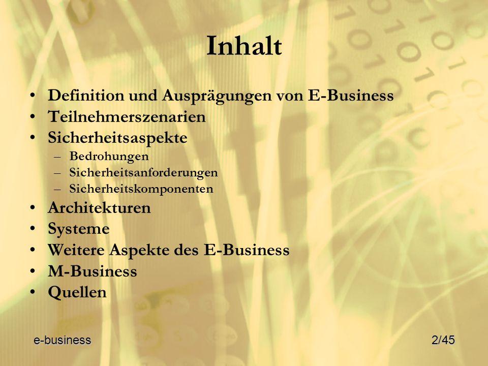 Inhalt Definition und Ausprägungen von E-Business Teilnehmerszenarien