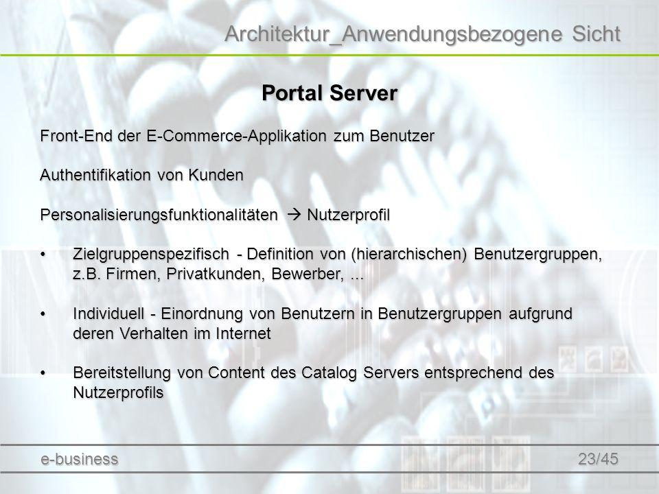 Architektur_Anwendungsbezogene Sicht