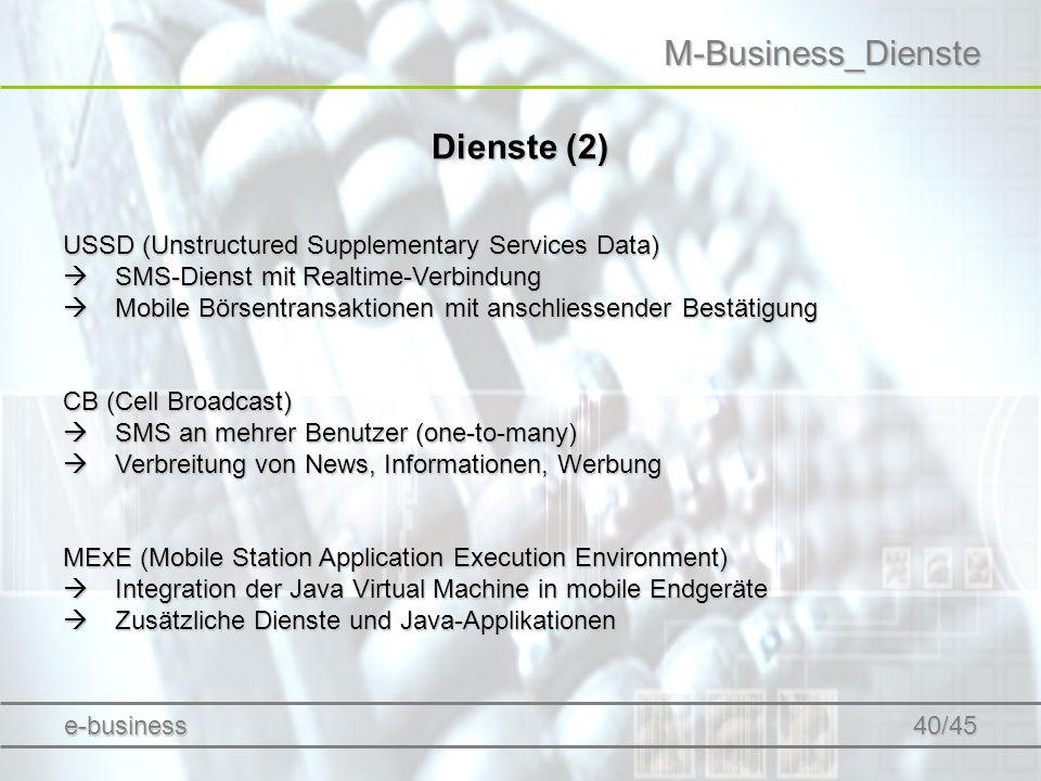 M-Business_Dienste Dienste (2)