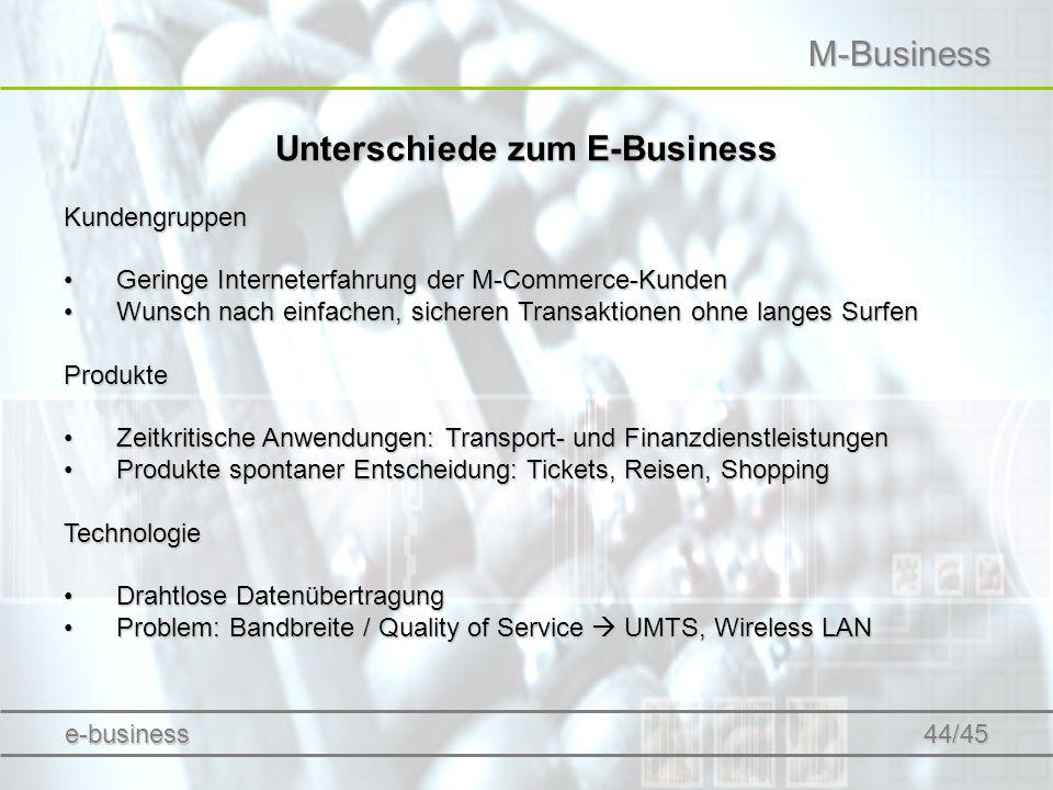 Unterschiede zum E-Business