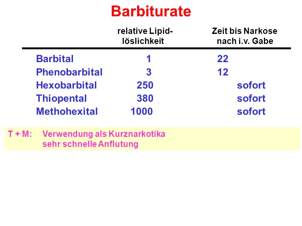 Barbiturate Barbital 1 22 Phenobarbital 3 12 Hexobarbital 250 sofort