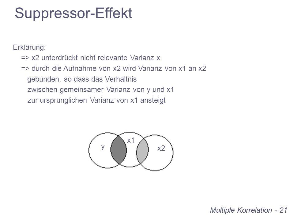 Suppressor-Effekt Erklärung: