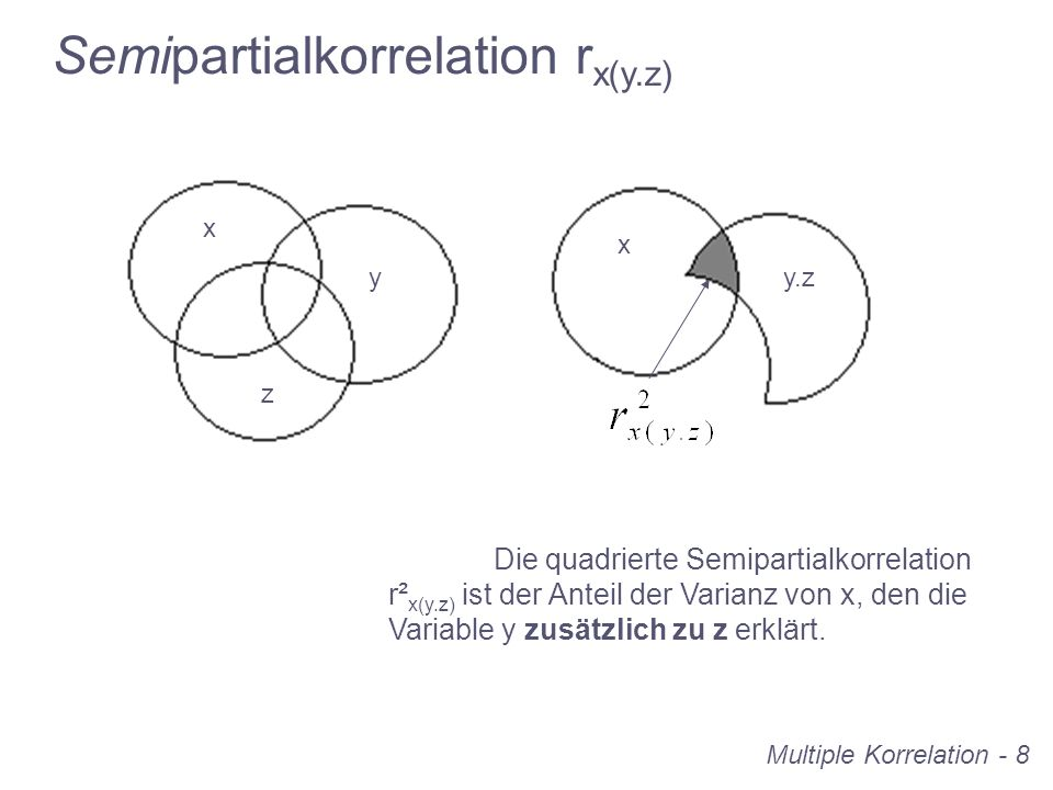 Semipartialkorrelation rx(y.z)