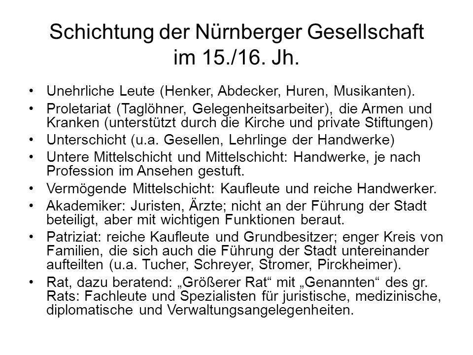 Schichtung der Nürnberger Gesellschaft im 15./16. Jh.