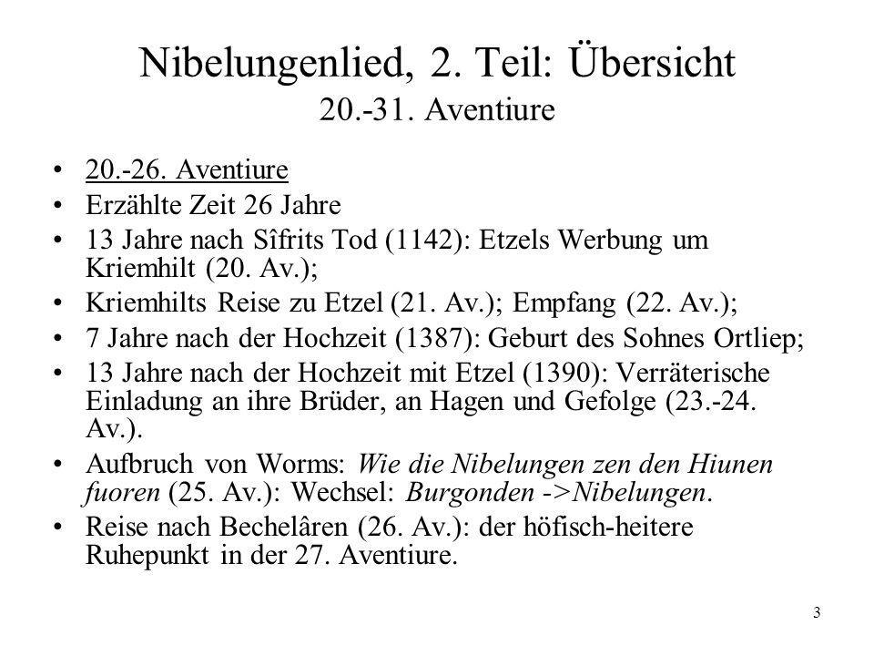 Nibelungenlied, 2. Teil: Übersicht 20.-31. Aventiure