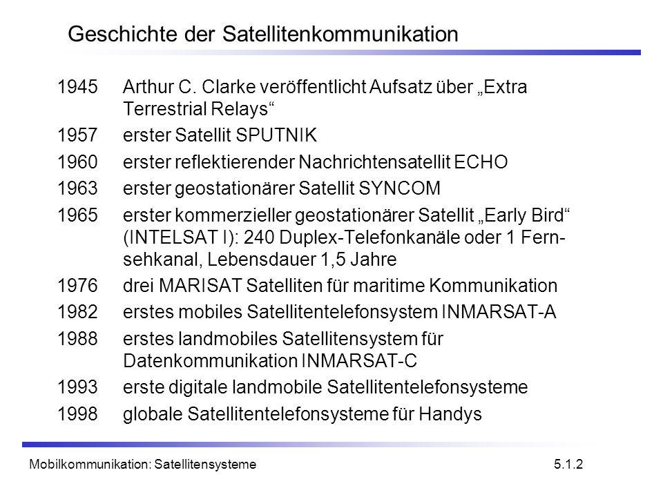 Geschichte der Satellitenkommunikation