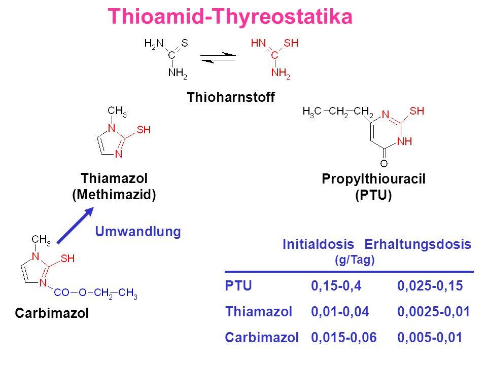 Thiamazol (Methimazid)