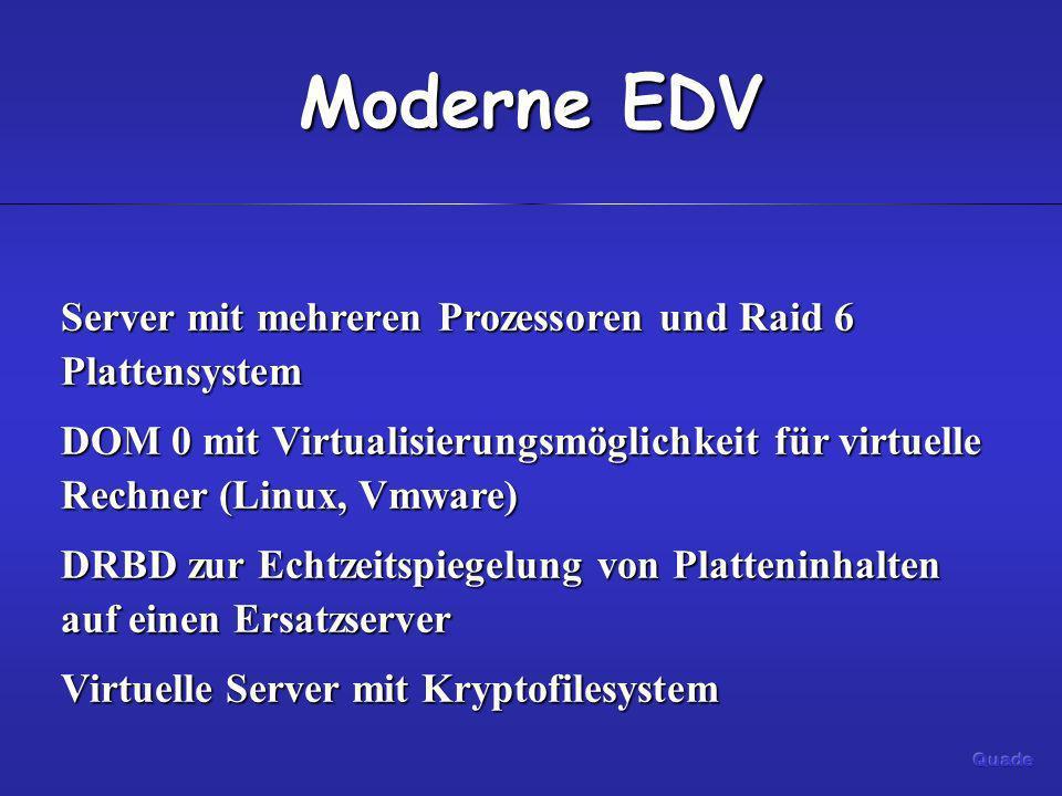 Moderne EDV Server mit mehreren Prozessoren und Raid 6 Plattensystem