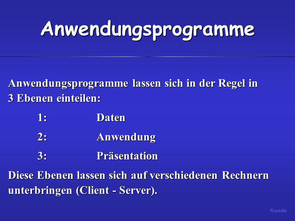 Anwendungsprogramme Anwendungsprogramme lassen sich in der Regel in 3 Ebenen einteilen: 1: Daten.