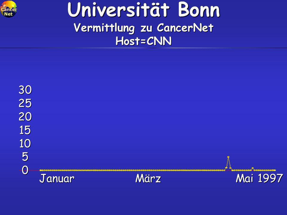 Universität Bonn Vermittlung zu CancerNet Host=CNN