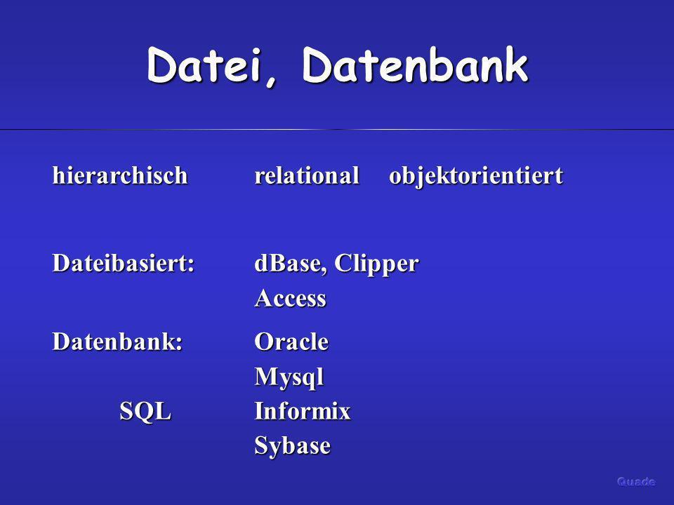 Datei, Datenbank hierarchisch relational objektorientiert