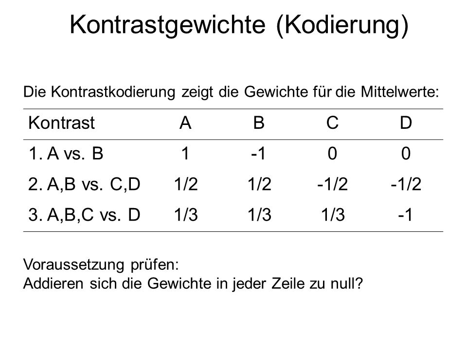 Kontrastgewichte (Kodierung)