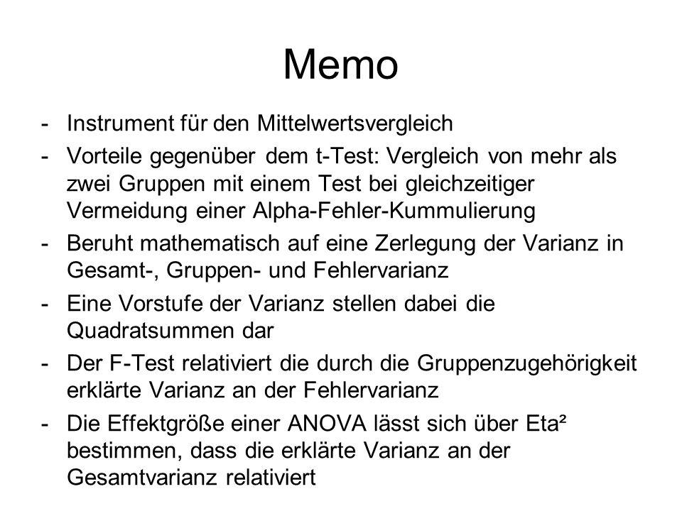 Memo Instrument für den Mittelwertsvergleich