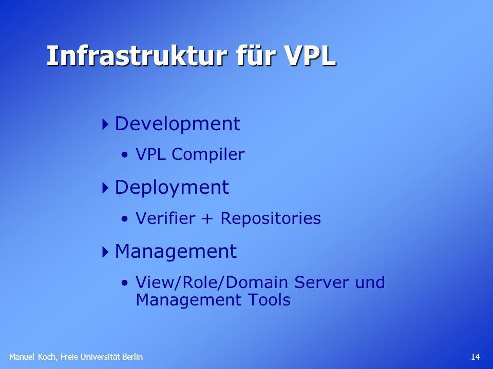 Infrastruktur für VPL Development Deployment Management VPL Compiler