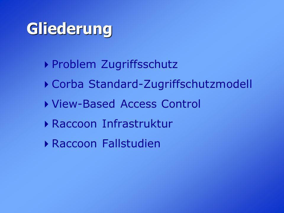 Gliederung Problem Zugriffsschutz Corba Standard-Zugriffschutzmodell