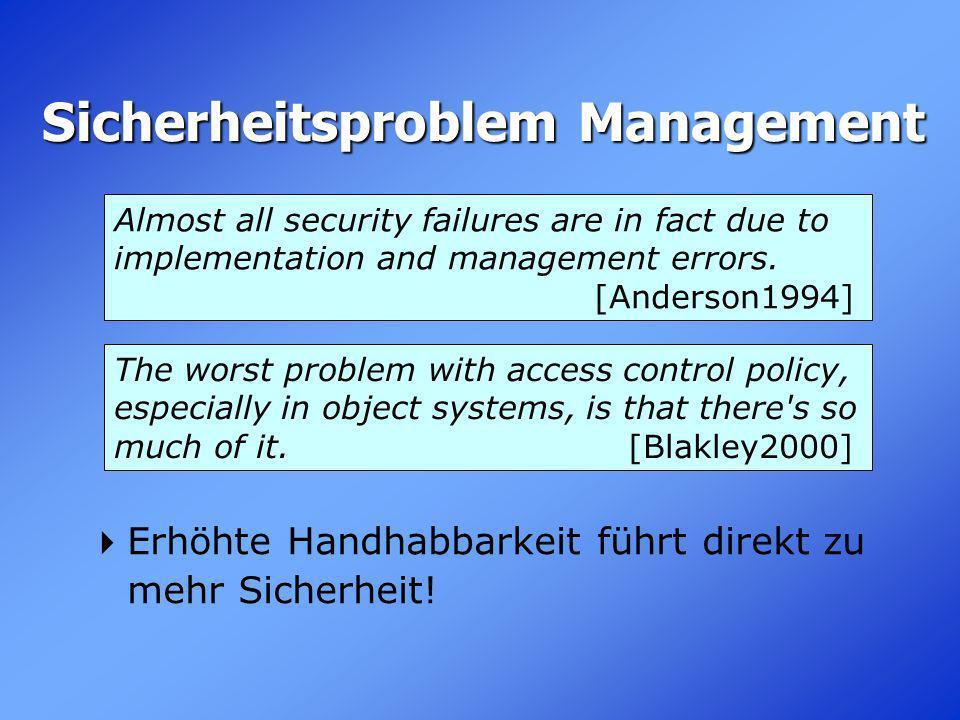 Sicherheitsproblem Management
