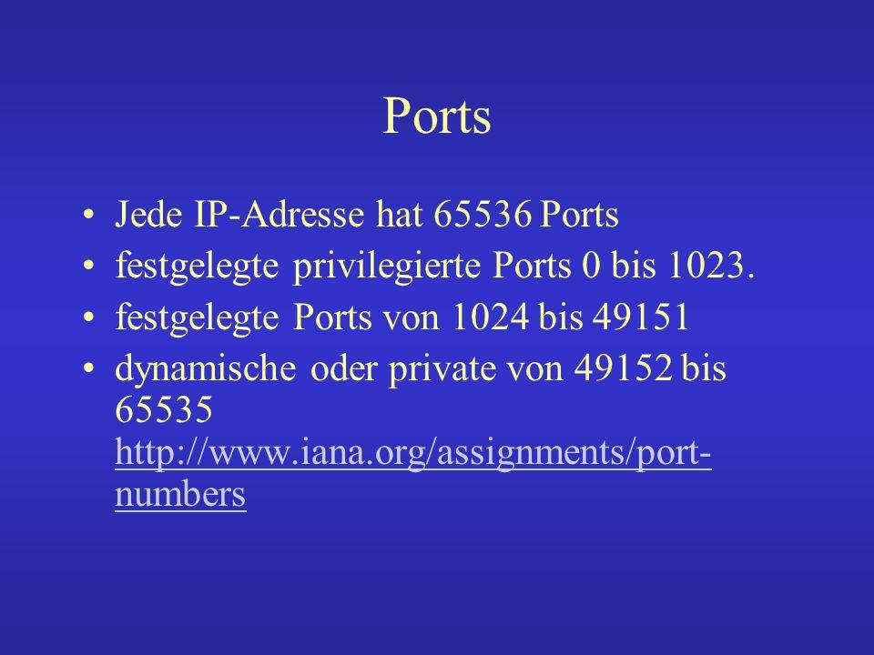 Ports Jede IP-Adresse hat 65536 Ports
