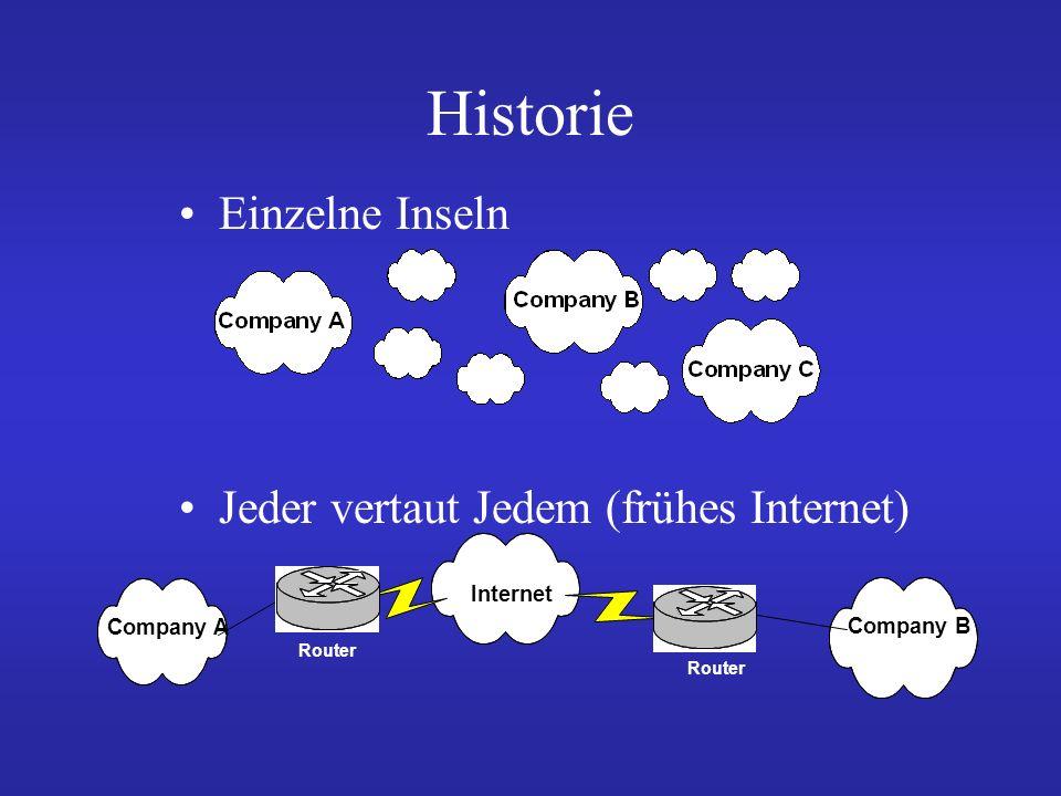 Historie Einzelne Inseln Jeder vertaut Jedem (frühes Internet)