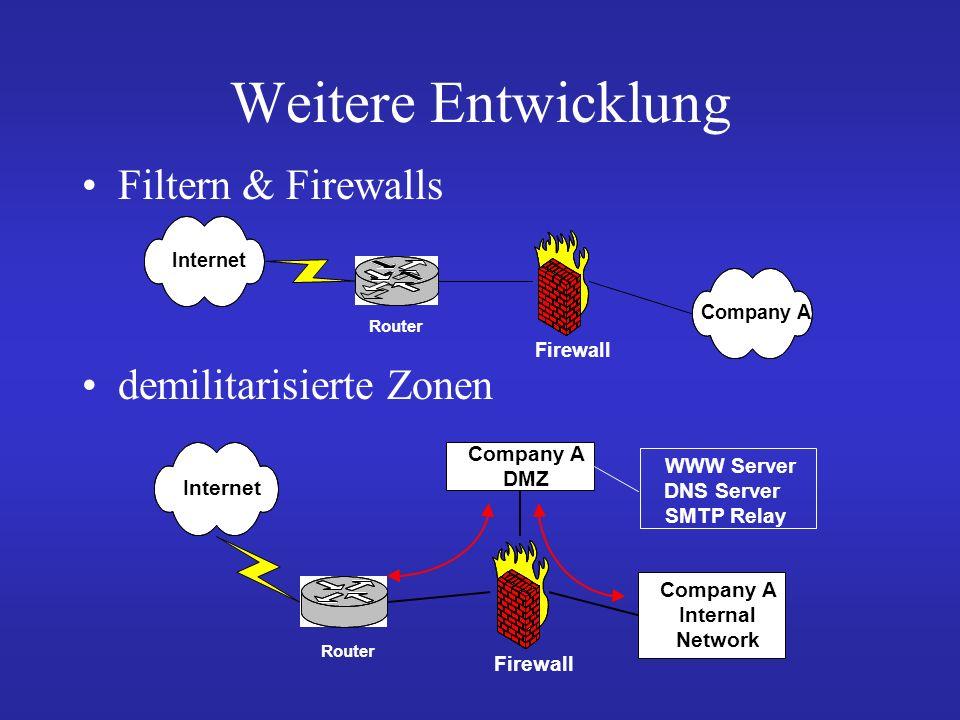 Weitere Entwicklung Filtern & Firewalls demilitarisierte Zonen