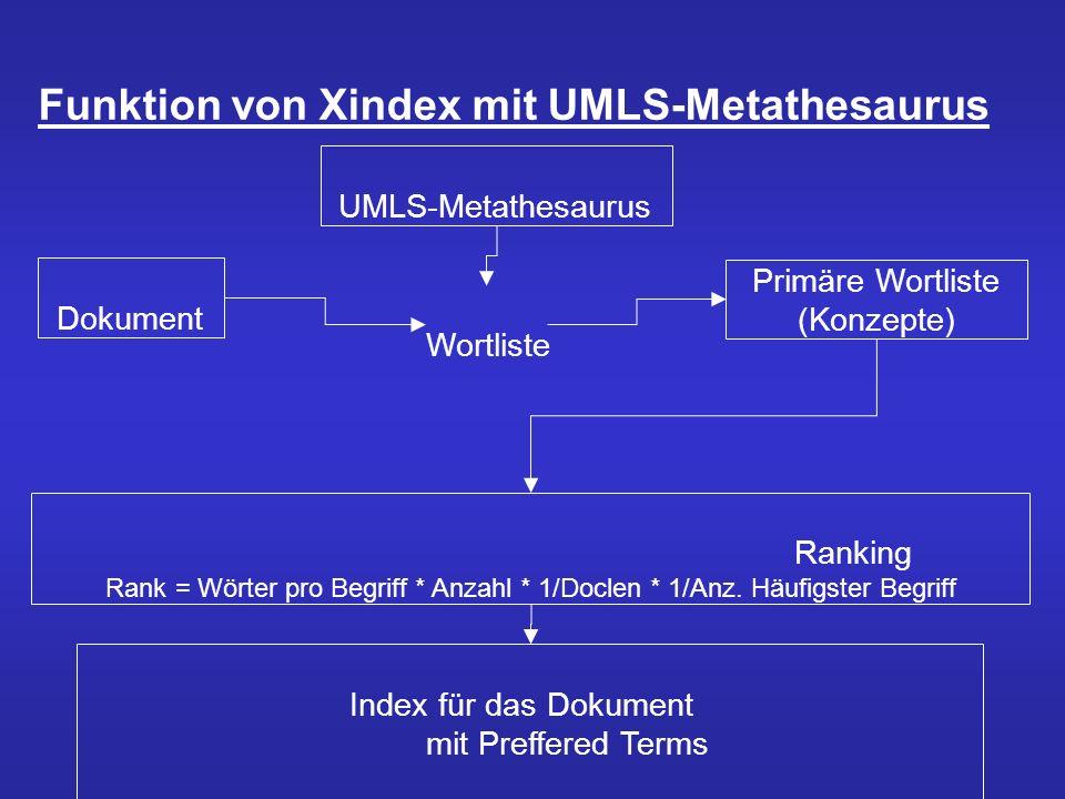 Funktion von Xindex mit UMLS-Metathesaurus