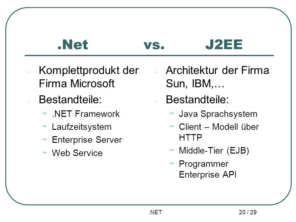 .Net vs. J2EE Komplettprodukt der Firma Microsoft Bestandteile: