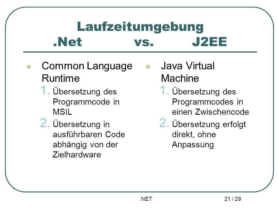 Laufzeitumgebung .Net vs. J2EE