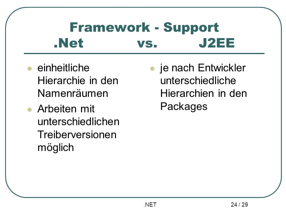 Framework - Support .Net vs. J2EE