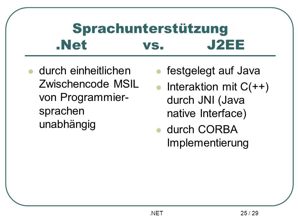 Sprachunterstützung .Net vs. J2EE