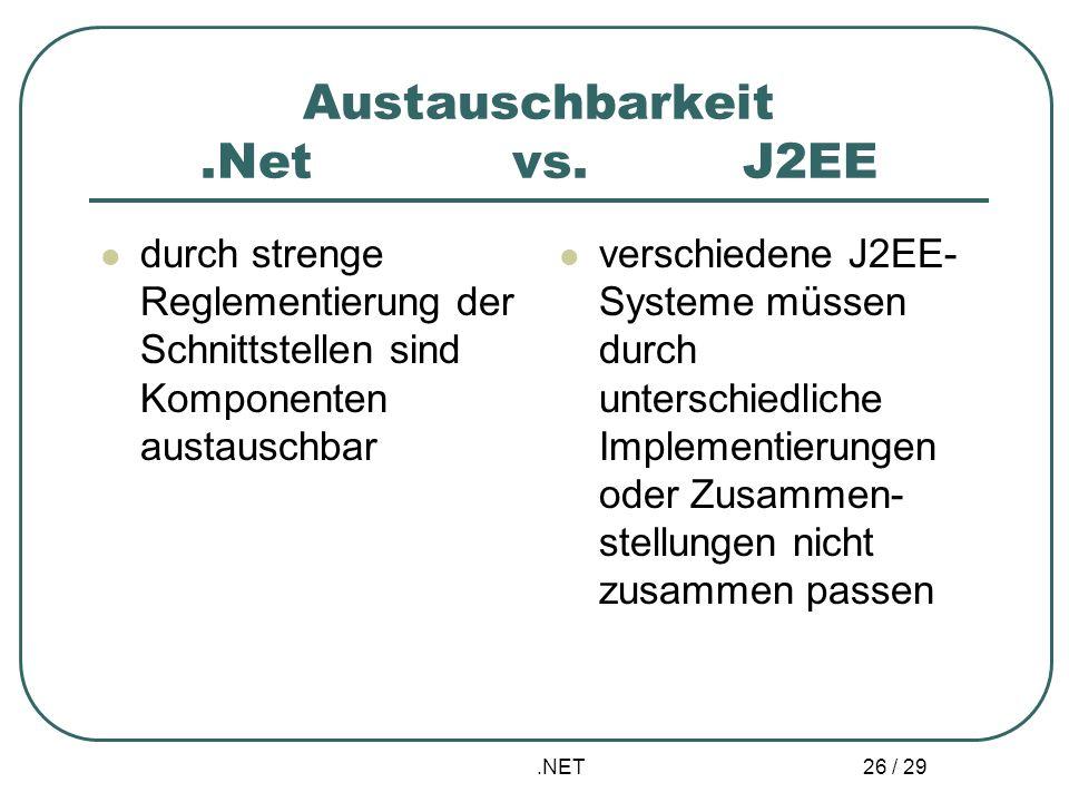 Austauschbarkeit .Net vs. J2EE