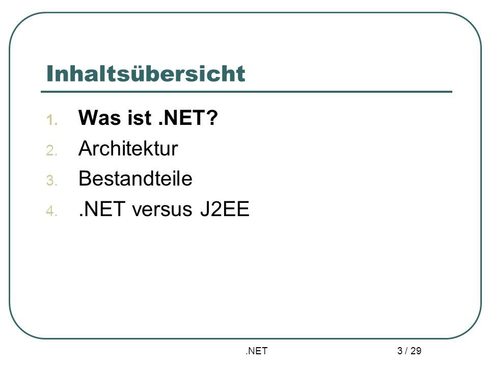 Inhaltsübersicht Was ist .NET Architektur Bestandteile