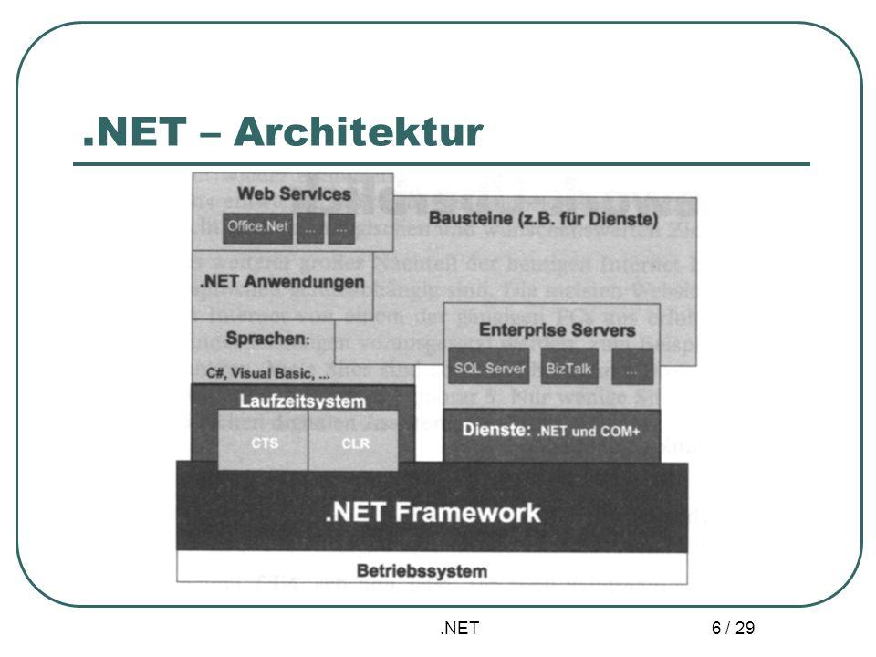 .NET – Architektur .NET