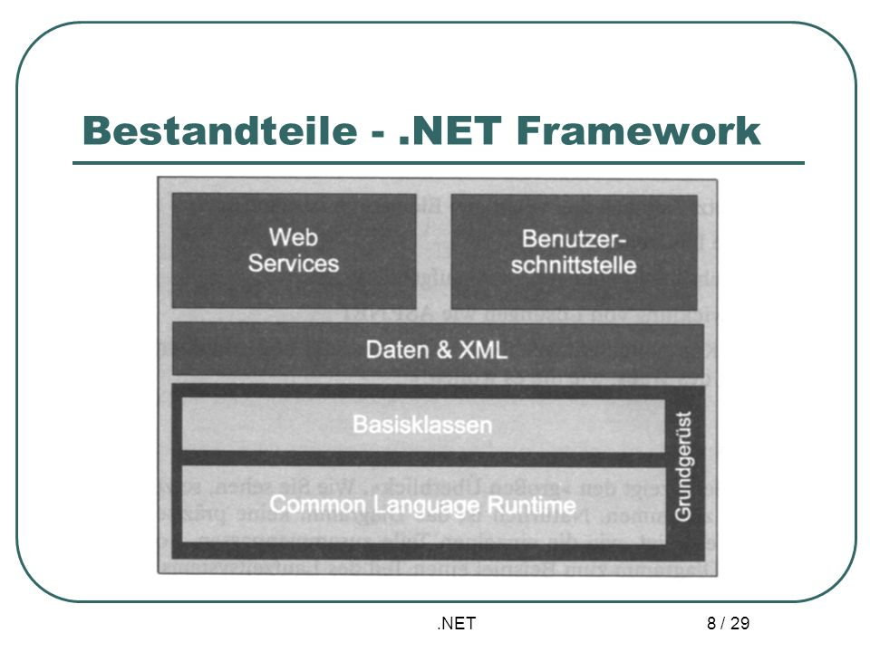 Bestandteile - .NET Framework