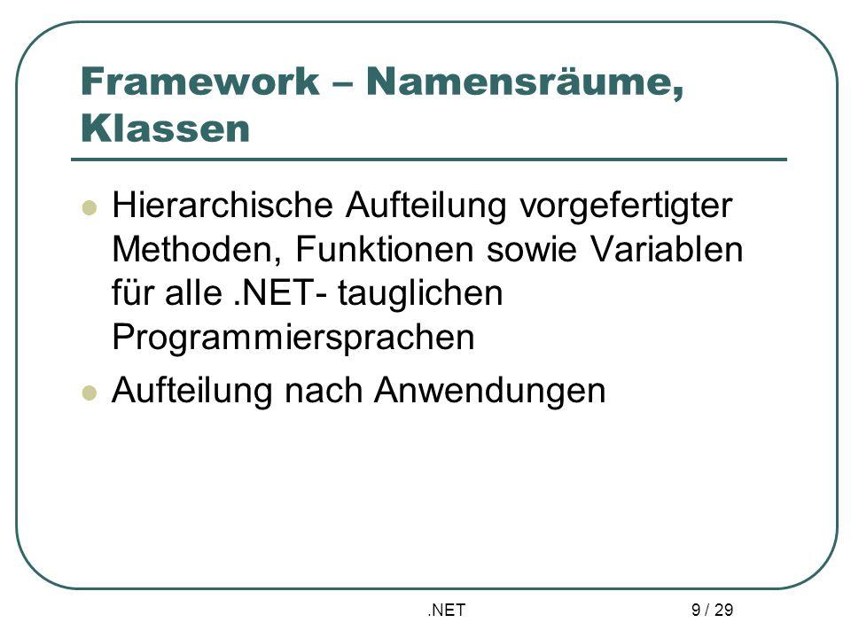 Framework – Namensräume, Klassen
