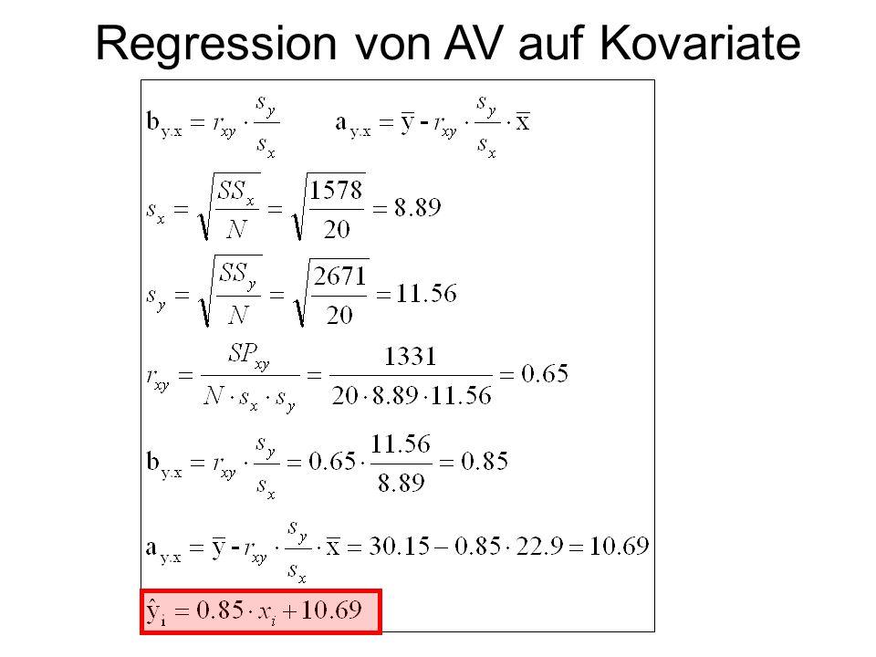 Regression von AV auf Kovariate