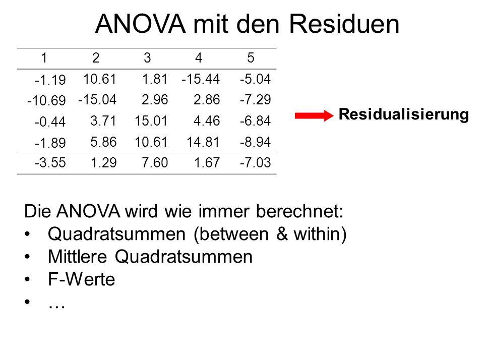 ANOVA mit den Residuen Die ANOVA wird wie immer berechnet: