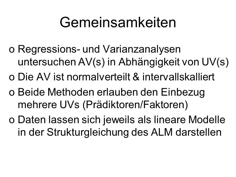 Gemeinsamkeiten Regressions- und Varianzanalysen untersuchen AV(s) in Abhängigkeit von UV(s) Die AV ist normalverteilt & intervallskalliert.