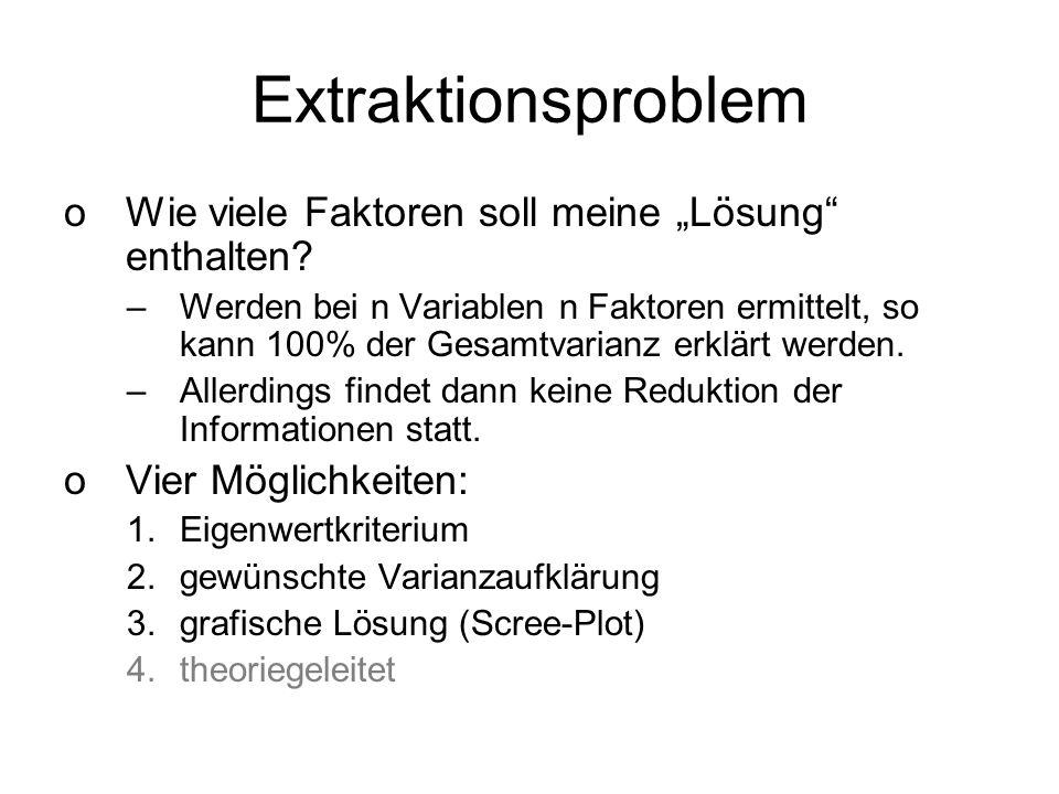 """Extraktionsproblem Wie viele Faktoren soll meine """"Lösung enthalten"""