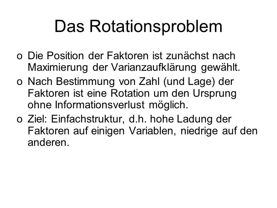 Das Rotationsproblem Die Position der Faktoren ist zunächst nach Maximierung der Varianzaufklärung gewählt.