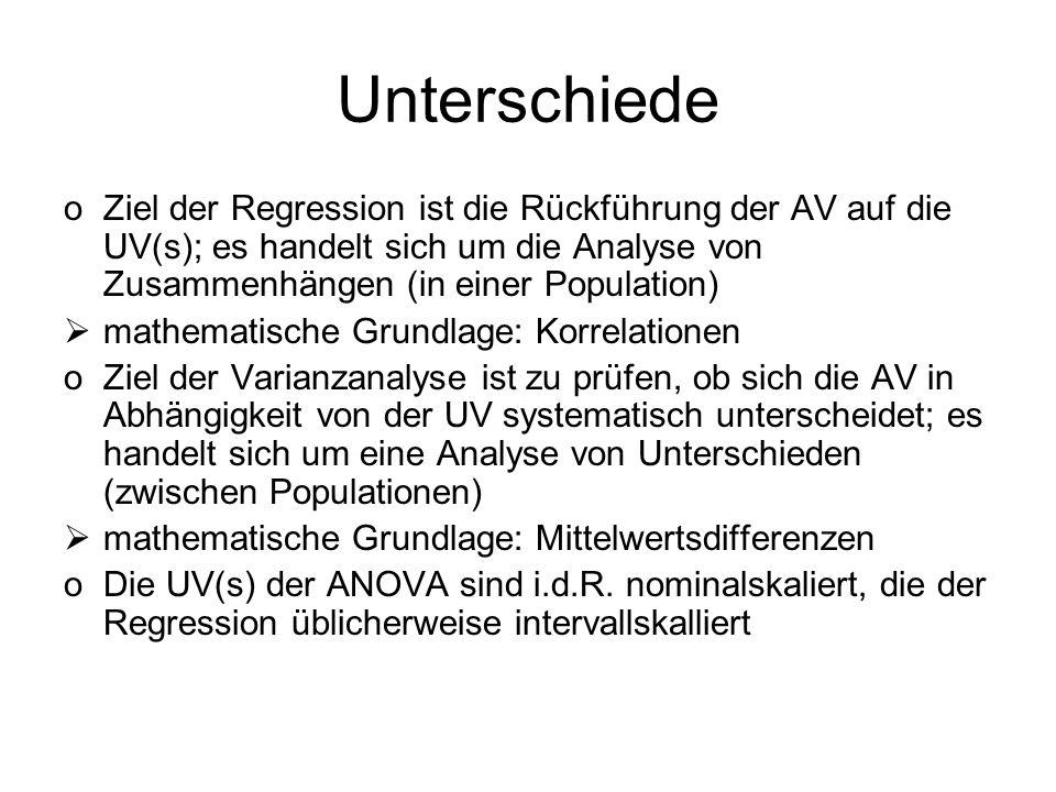 Unterschiede Ziel der Regression ist die Rückführung der AV auf die UV(s); es handelt sich um die Analyse von Zusammenhängen (in einer Population)