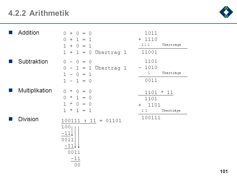 4.2.2 Arithmetik Addition Subtraktion Multiplikation Division