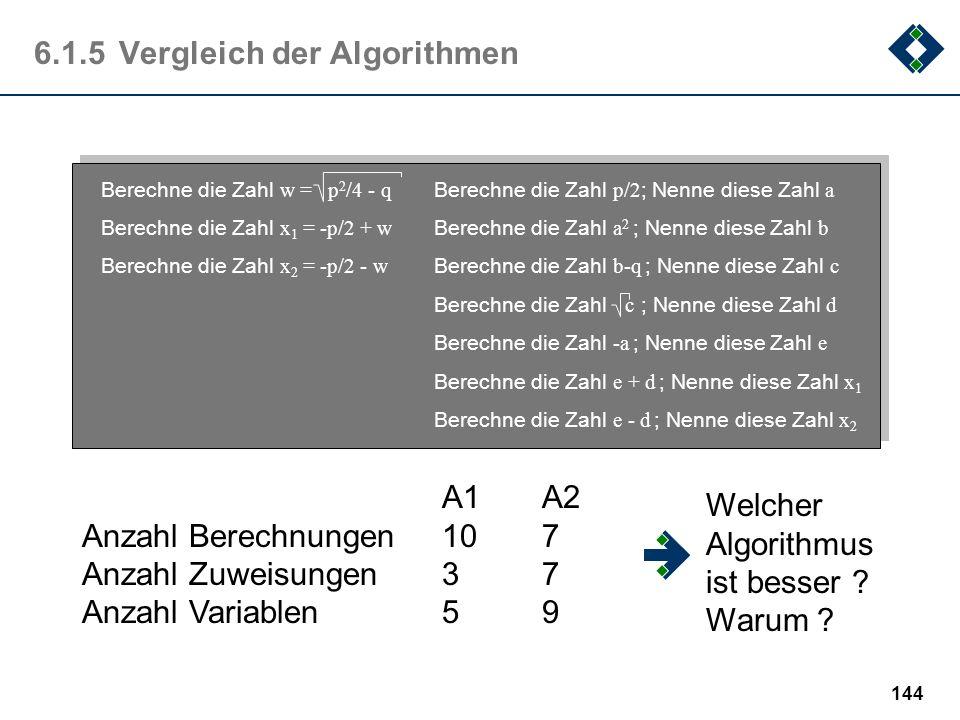 6.1.5 Vergleich der Algorithmen