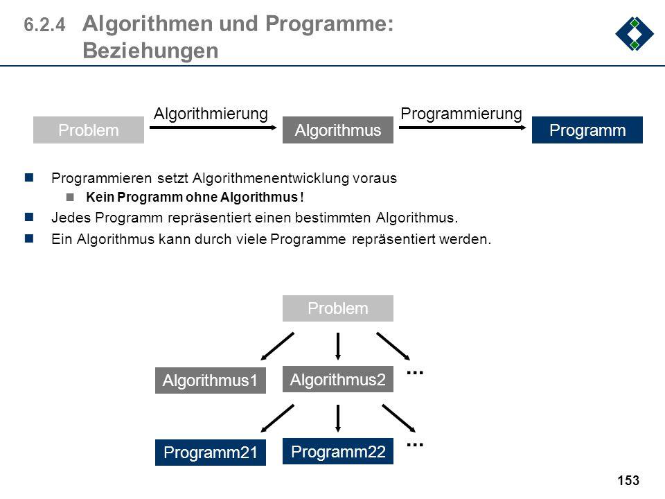6.2.4 Algorithmen und Programme: Beziehungen
