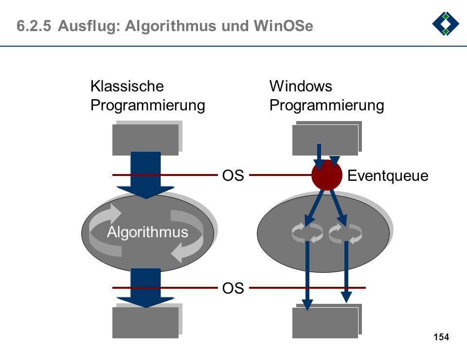 6.2.5 Ausflug: Algorithmus und WinOSe