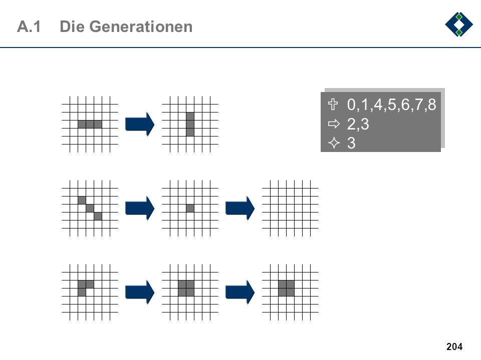 A.1 Die Generationen 0,1,4,5,6,7,8 2,3 3