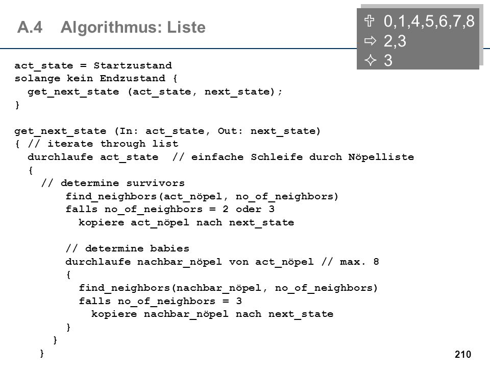 0,1,4,5,6,7,8 2,3. 3. A.4 Algorithmus: Liste. act_state = Startzustand solange kein Endzustand { get_next_state (act_state, next_state); }