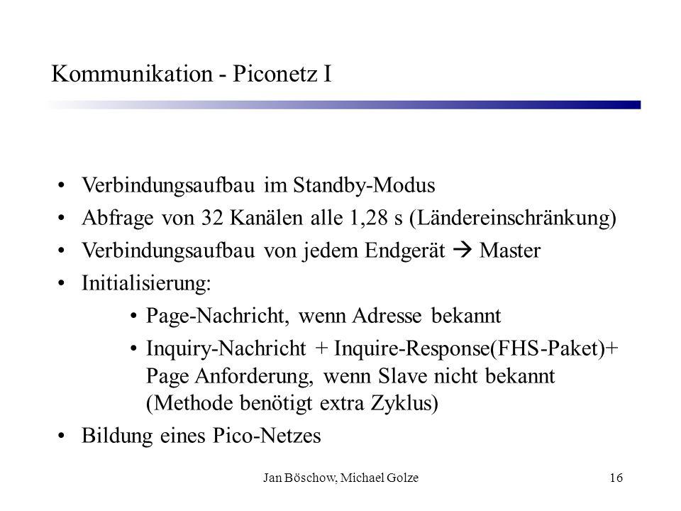 Kommunikation - Piconetz I