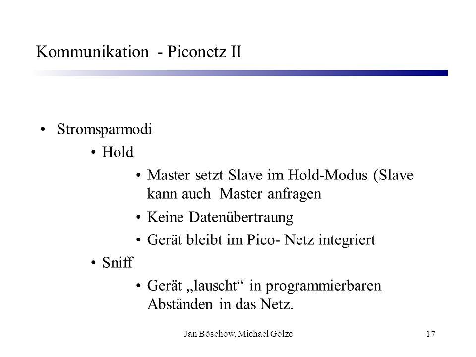Kommunikation - Piconetz II